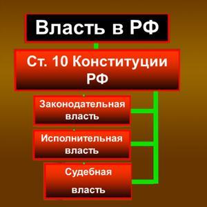 Органы власти Шарыпово