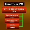 Органы власти в Шарыпово