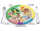 Центр Эдельвейс - иконка «питание» в Шарыпово